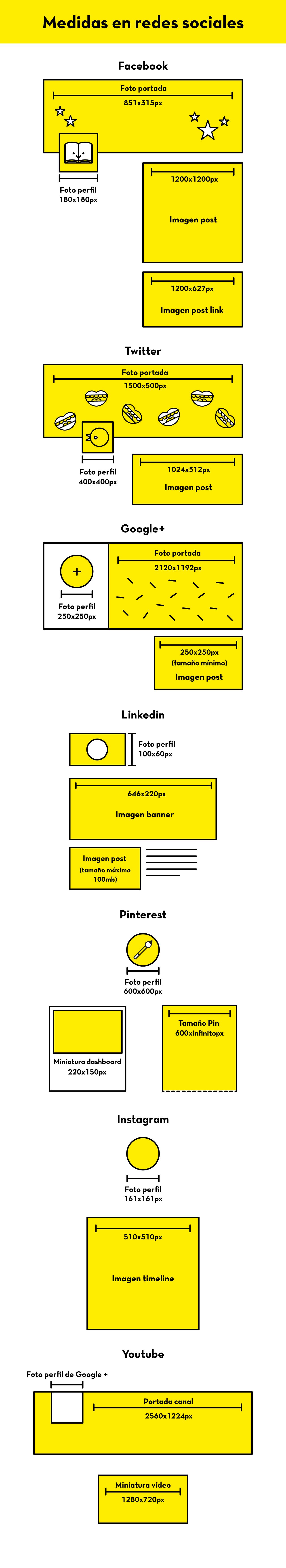 medidas_redes_sociales